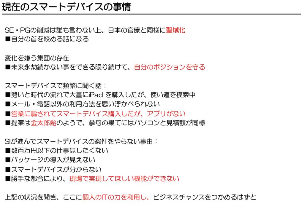スクリーンショット 2014-03-31 8.21.49