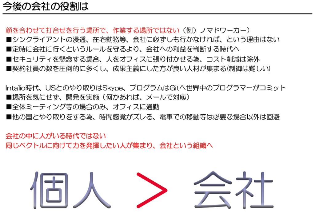 スクリーンショット 2014-03-31 8.23.03