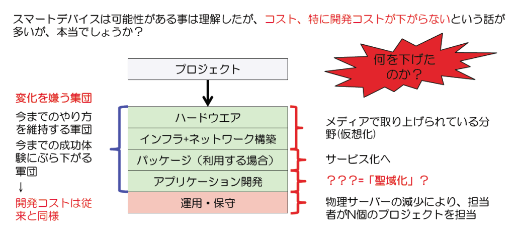 スクリーンショット 2014-03-31 8.21.32
