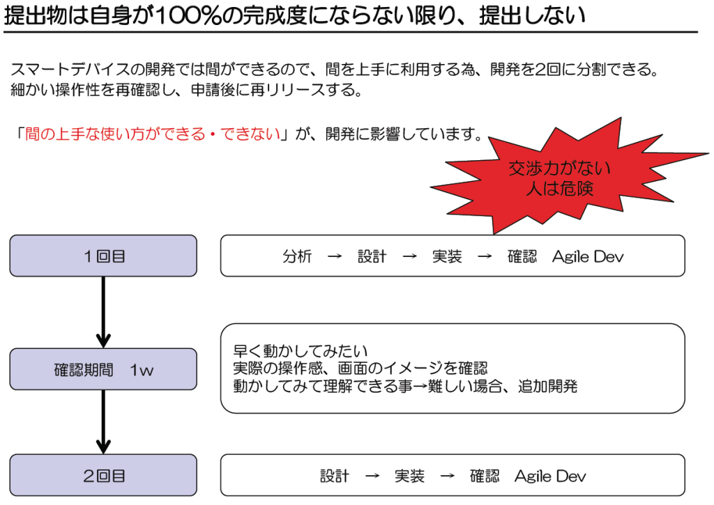 スクリーンショット 2014-03-30 9.24.21
