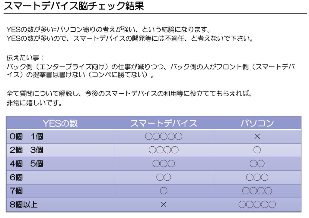 スクリーンショット 2014-03-30 8.28.35