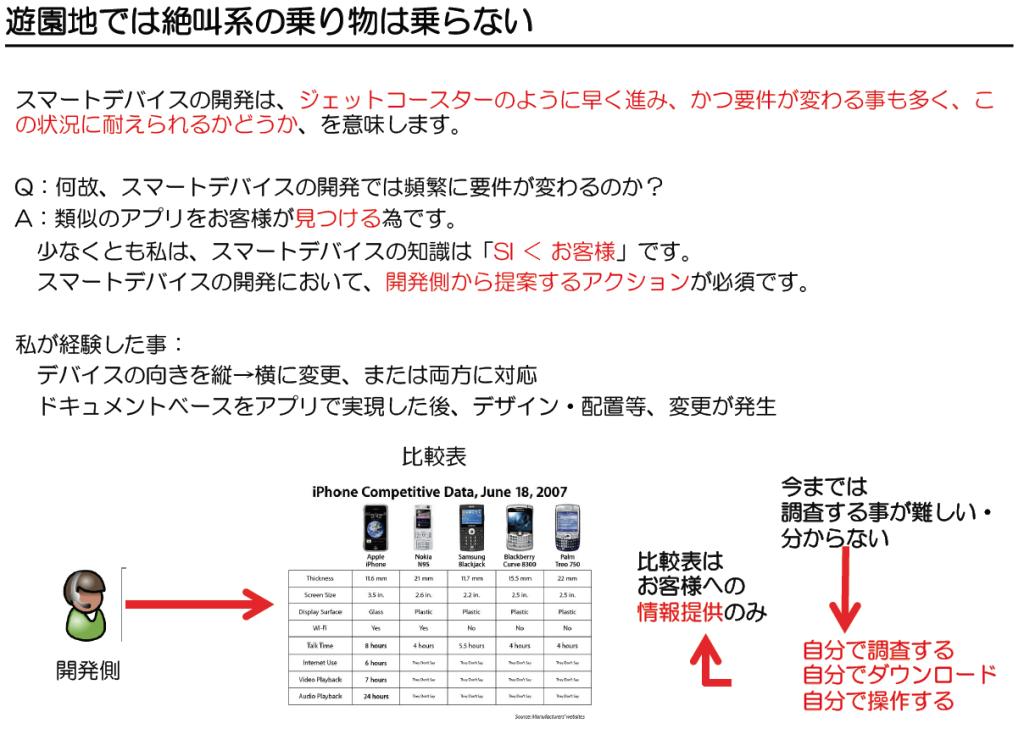 スクリーンショット 2014-03-30 9.23.29